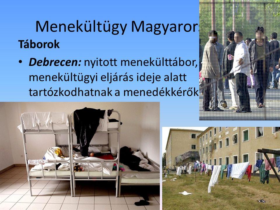 Menekültügy Magyarországon Táborok Debrecen: nyitott menekülttábor, ahol a menekültügyi eljárás ideje alatt tartózkodhatnak a menedékkérők.