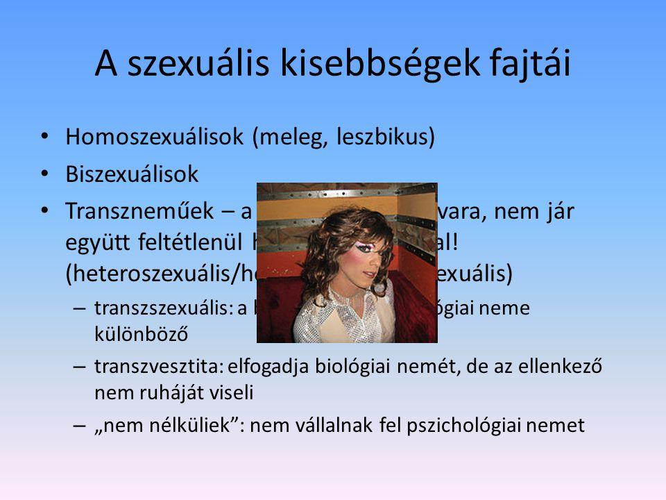 A szexuális kisebbségek fajtái Homoszexuálisok (meleg, leszbikus) Biszexuálisok Transzneműek – a nemi identitás zavara, nem jár együtt feltétlenül homoszexualitással.