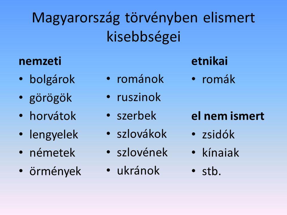 Magyarország törvényben elismert kisebbségei nemzeti bolgárok görögök horvátok lengyelek németek örmények románok ruszinok szerbek szlovákok szlovének ukránok etnikai romák el nem ismert zsidók kínaiak stb.