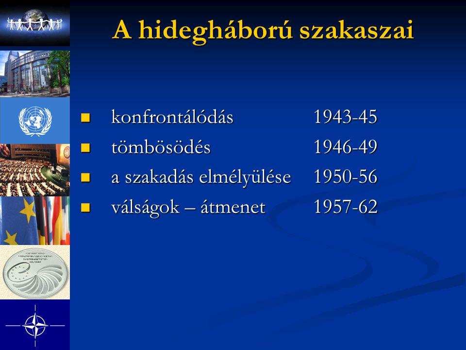 A hidegháború szakaszai konfrontálódás1943-45 konfrontálódás1943-45 tömbösödés1946-49 tömbösödés1946-49 a szakadás elmélyülése1950-56 a szakadás elmél