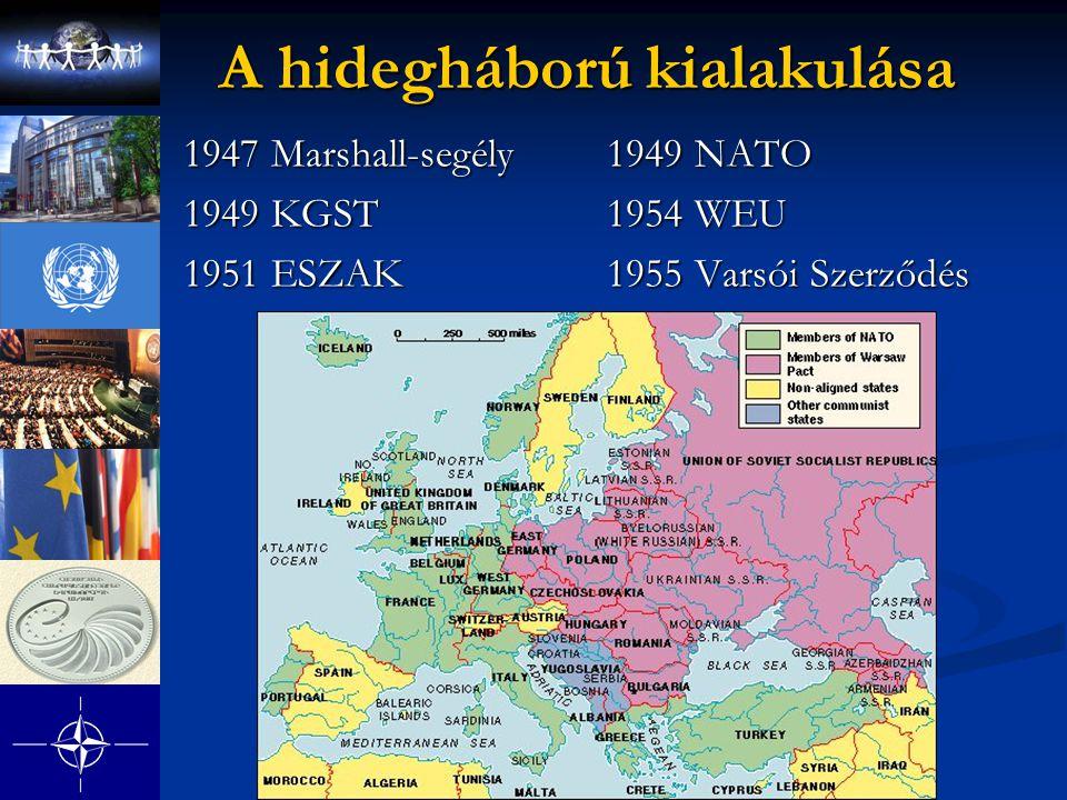 A hidegháború kialakulása 1947 Marshall-segély 1949 KGST 1951 ESZAK 1949 NATO 1954 WEU 1955 Varsói Szerződés
