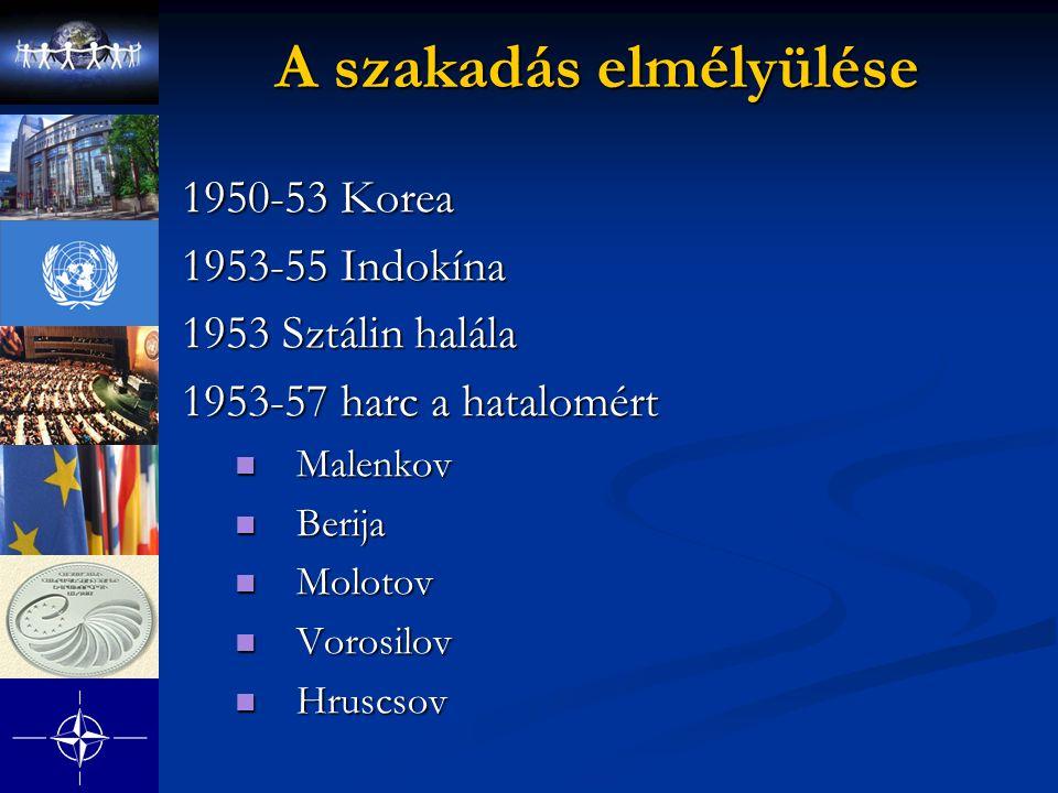 A szakadás elmélyülése 1950-53 Korea 1953-55 Indokína 1953 Sztálin halála 1953-57 harc a hatalomért Malenkov Malenkov Berija Berija Molotov Molotov Vo