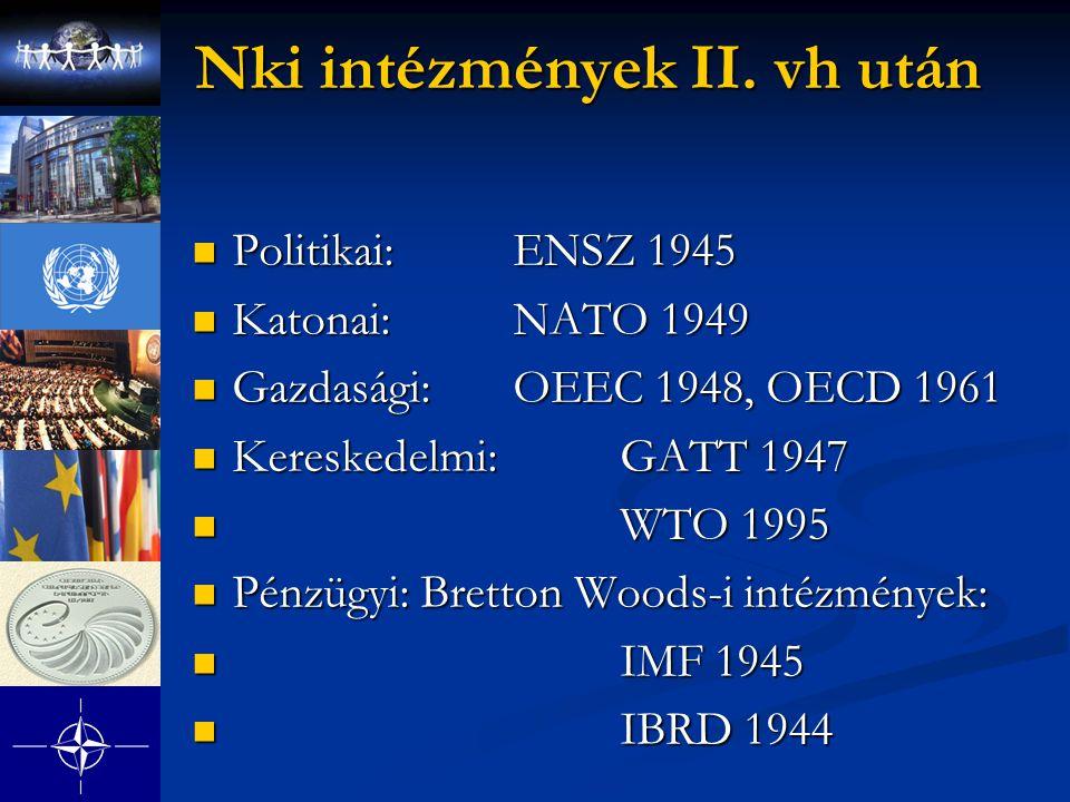 Nki intézmények II. vh után Politikai: ENSZ 1945 Politikai: ENSZ 1945 Katonai: NATO 1949 Katonai: NATO 1949 Gazdasági: OEEC 1948, OECD 1961 Gazdasági: