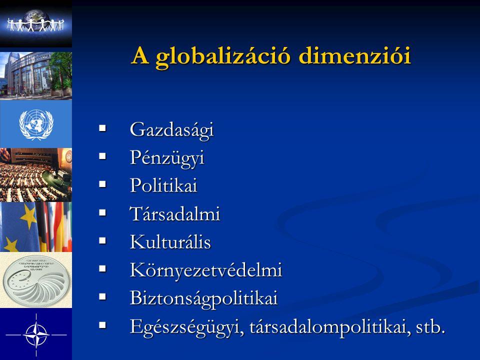 A globalizáció dimenziói  Gazdasági  Pénzügyi  Politikai  Társadalmi  Kulturális  Környezetvédelmi  Biztonságpolitikai  Egészségügyi, társadal