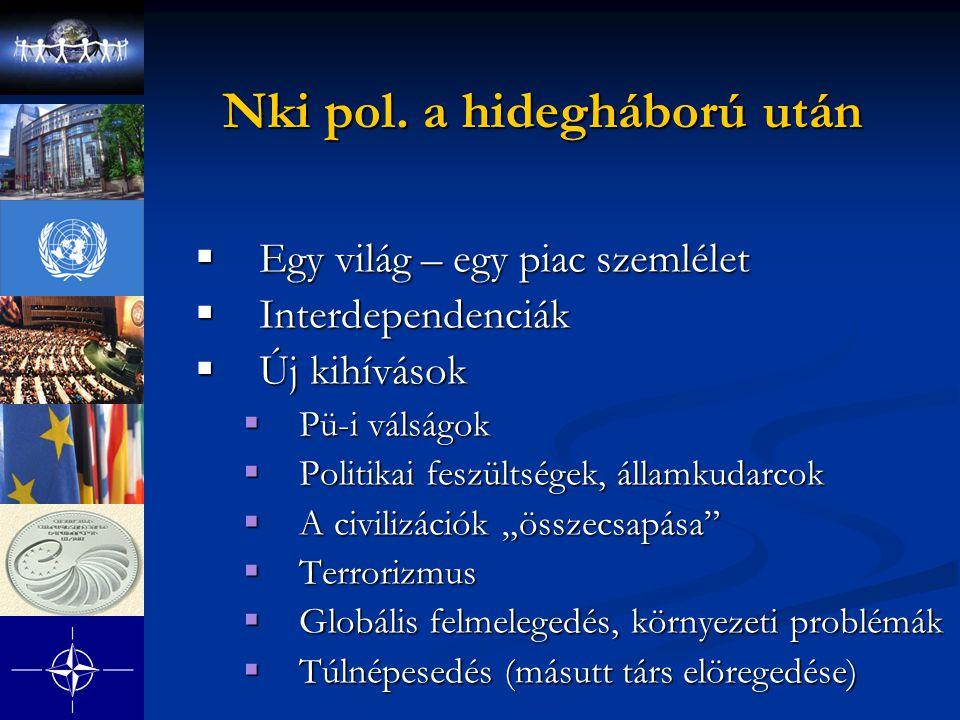 Nki pol. a hidegháború után  Egy világ – egy piac szemlélet  Interdependenciák  Új kihívások  Pü-i válságok  Politikai feszültségek, államkudarco