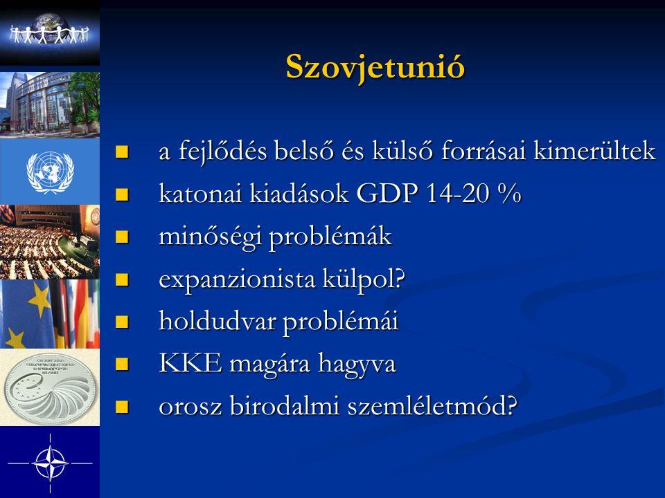 Szovjetunió a fejlődés belső és külső forrásai kimerültek a fejlődés belső és külső forrásai kimerültek katonai kiadások GDP 14-20 % katonai kiadások
