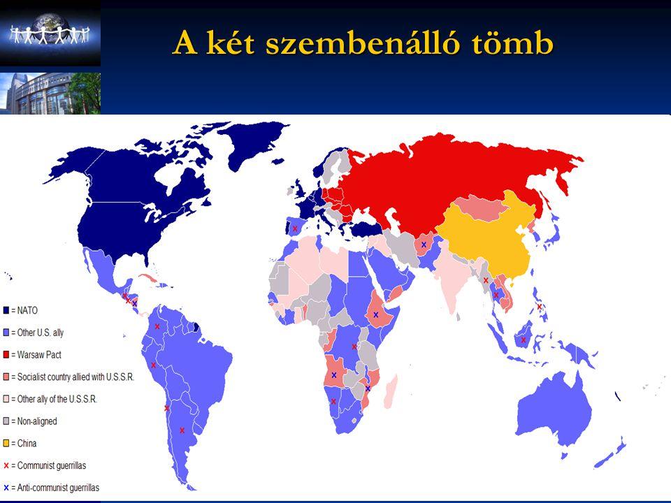 A globalizáció dimenziói  Gazdasági  Pénzügyi  Politikai  Társadalmi  Kulturális  Környezetvédelmi  Biztonságpolitikai  Egészségügyi, társadalompolitikai, stb.