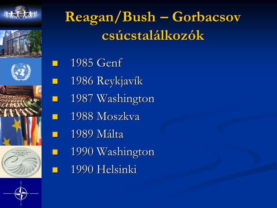 Reagan/Bush – Gorbacsov csúcstalálkozók 1985 Genf 1985 Genf 1986 Reykjavík 1986 Reykjavík 1987 Washington 1987 Washington 1988 Moszkva 1988 Moszkva 19