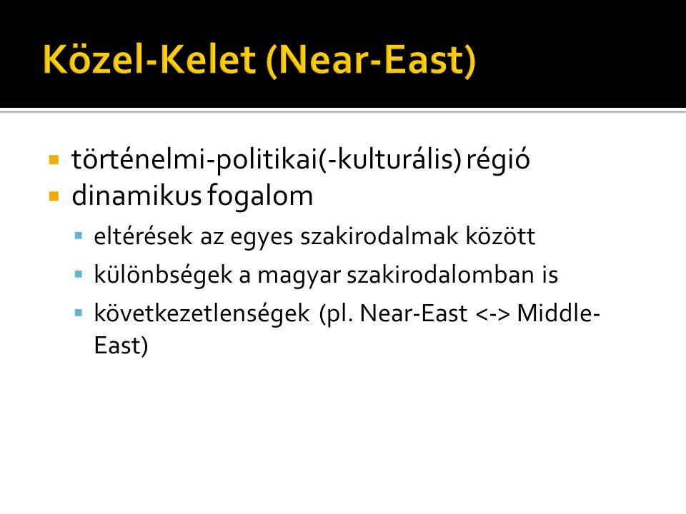  történelmi-politikai(-kulturális) régió  dinamikus fogalom  eltérések az egyes szakirodalmak között  különbségek a magyar szakirodalomban is  kö