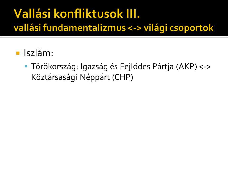  Iszlám:  Törökország: Igazság és Fejlődés Pártja (AKP) Köztársasági Néppárt (CHP)