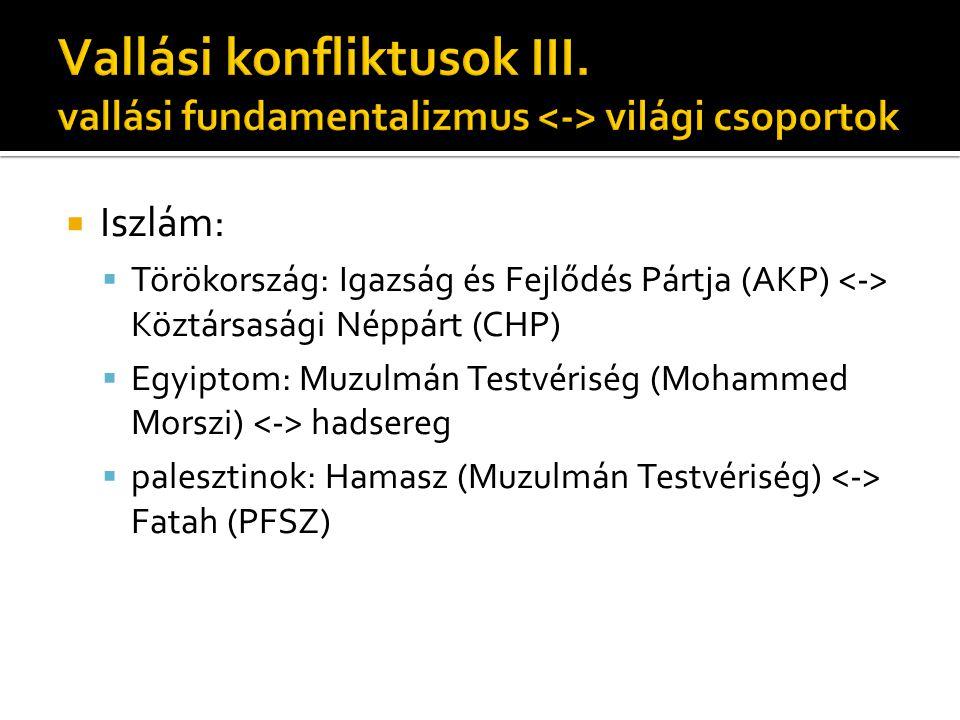  Iszlám:  Törökország: Igazság és Fejlődés Pártja (AKP) Köztársasági Néppárt (CHP)  Egyiptom: Muzulmán Testvériség (Mohammed Morszi) hadsereg  pal
