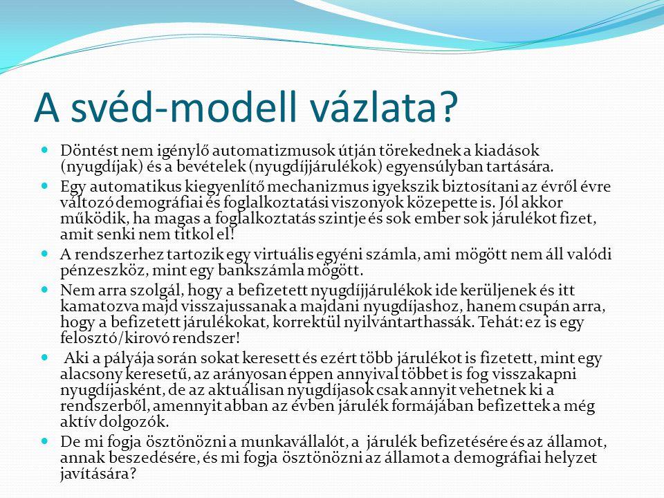 A svéd-modell vázlata.