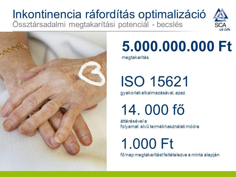 Inkontinencia ráfordítás optimalizáció Össztársadalmi megtakarítási potenciál - becslés 5.000.000.000 Ft megtakarítás ISO 15621 gyakorlati alkalmazásá