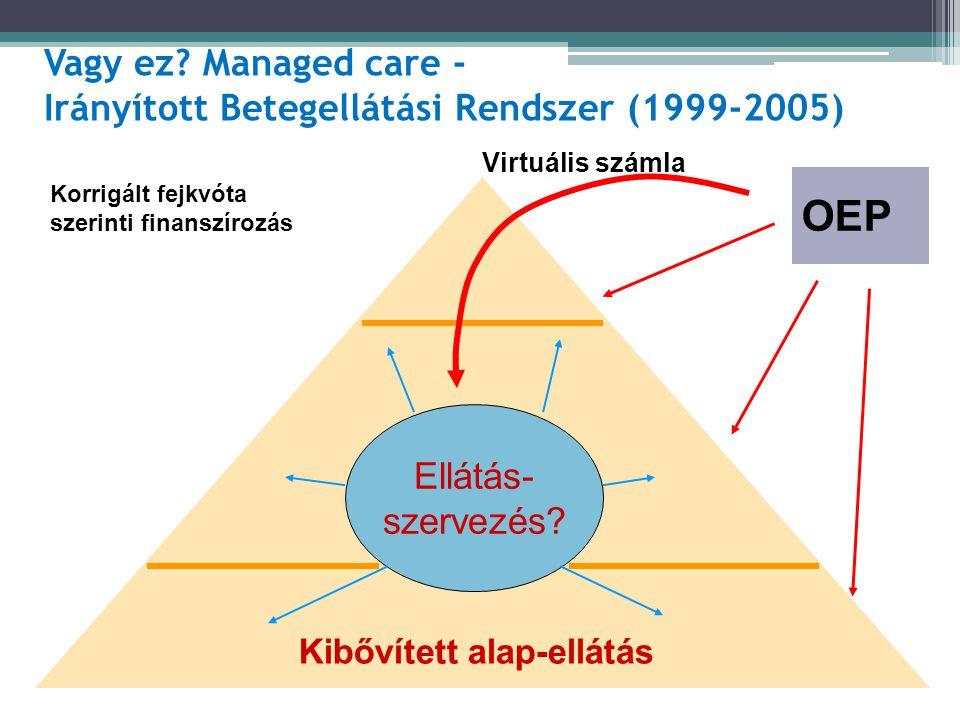 Vagy ez.Managed care - Irányított Betegellátási Rendszer (1999-2005) OEP Ellátás- szervezés.