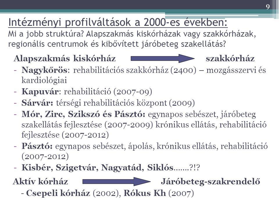 9 Intézményi profilváltások a 2000-es években: Mi a jobb struktúra.