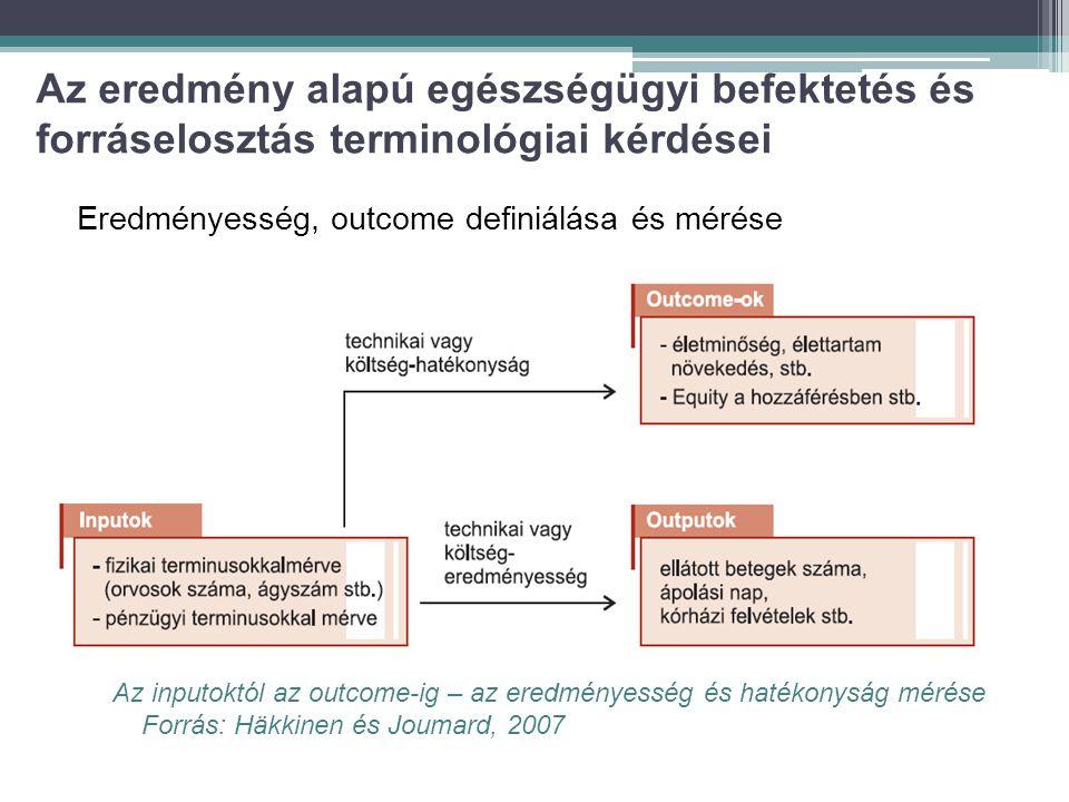 Az eredmény alapú egészségügyi befektetés és forráselosztás terminológiai kérdései Eredményesség, outcome definiálása és mérése Az inputoktól az outcome-ig – az eredményesség és hatékonyság mérése Forrás: Häkkinen és Joumard, 2007