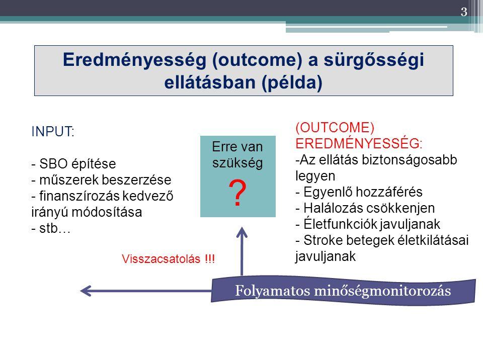 3 Eredményesség (outcome) a sürgősségi ellátásban (példa) INPUT: - SBO építése - műszerek beszerzése - finanszírozás kedvező irányú módosítása - stb… Erre van szükség .