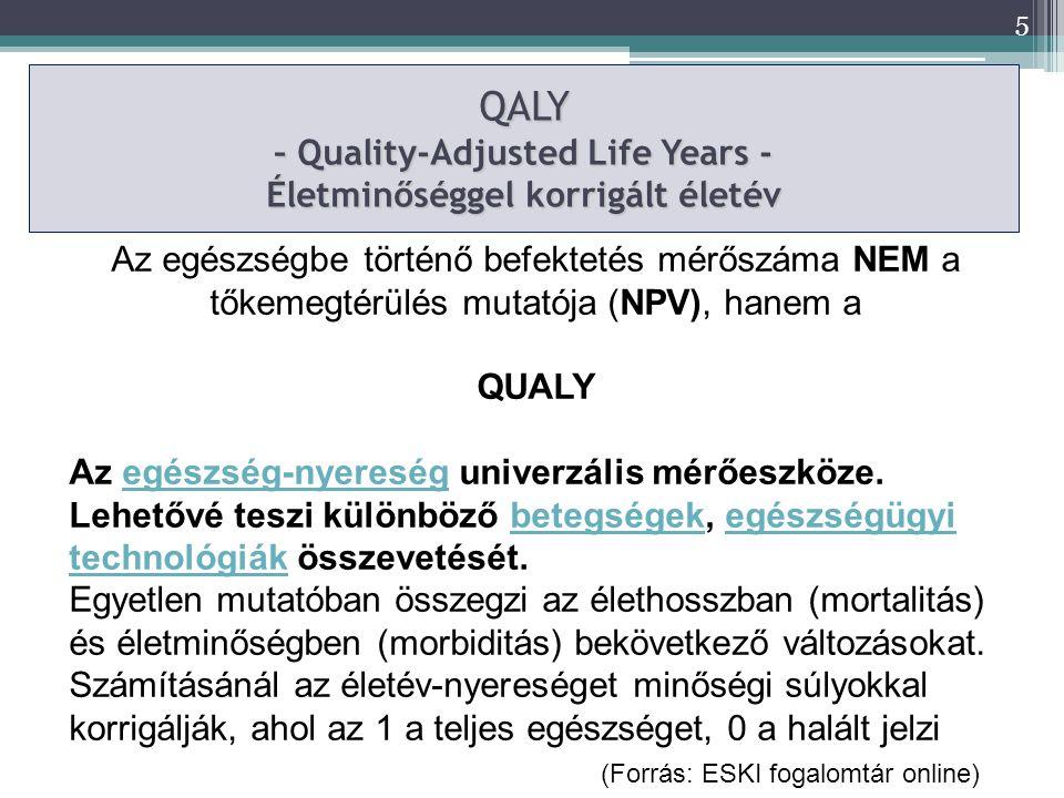 5 QALY – Quality-Adjusted Life Years - Életminőséggel korrigált életév Az egészségbe történő befektetés mérőszáma NEM a tőkemegtérülés mutatója (NPV), hanem a QUALY Az egészség-nyereség univerzális mérőeszköze.