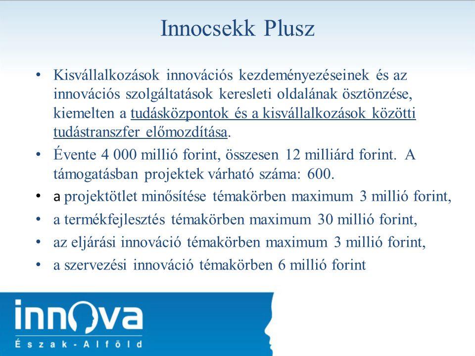 Innocsekk Plusz Kisvállalkozások innovációs kezdeményezéseinek és az innovációs szolgáltatások keresleti oldalának ösztönzése, kiemelten a tudásközpon