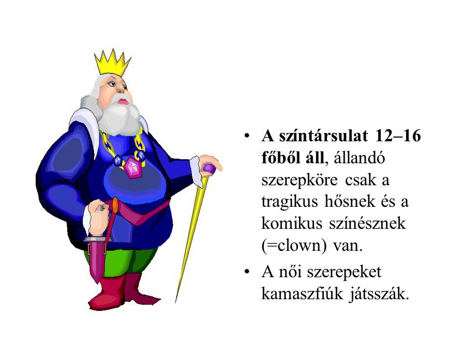 A színtársulat 12–16 főből áll, állandó szerepköre csak a tragikus hősnek és a komikus színésznek (=clown) van. A női szerepeket kamaszfiúk játsszák.