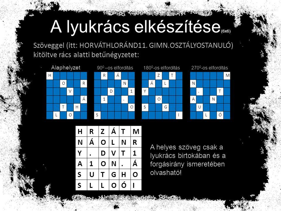 A készítő Feladat száma:I.201 – Cardano Versenyző neve, osztálya:Horváth 135 Loránd, 11.