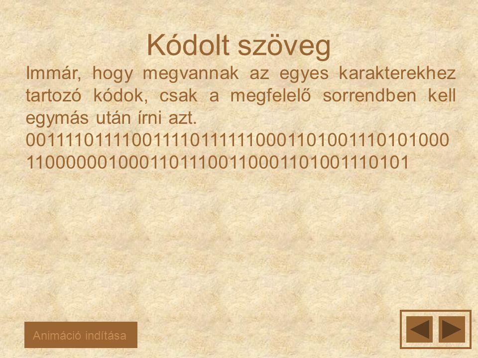 Kódolt szöveg Immár, hogy megvannak az egyes karakterekhez tartozó kódok, csak a megfelelő sorrendben kell egymás után írni azt.