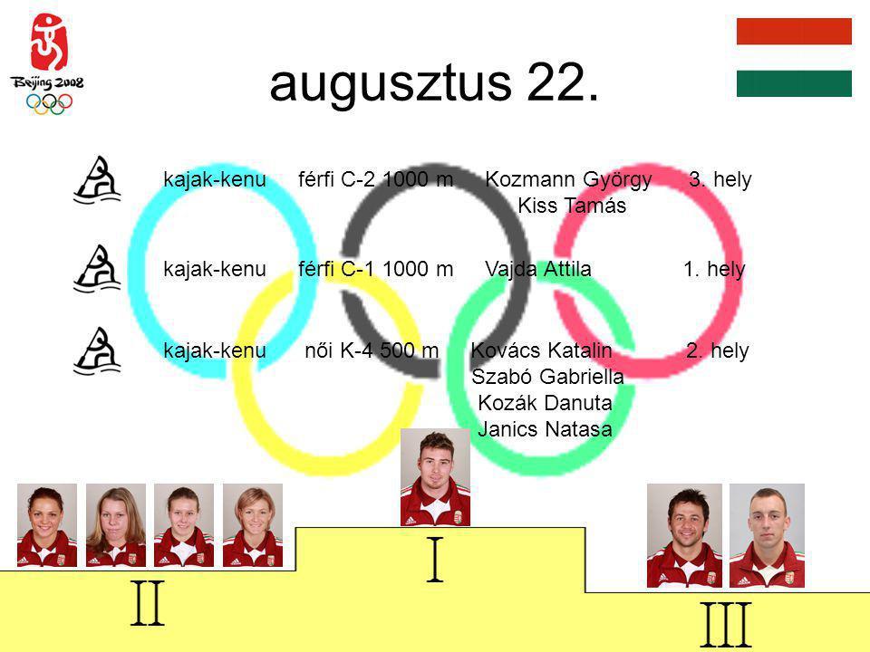 augusztus 22. kajak-kenu férfi C-2 1000 m Kozmann György 3. hely Kiss Tamás kajak-kenu férfi C-1 1000 m Vajda Attila 1. hely kajak-kenu női K-4 500 m