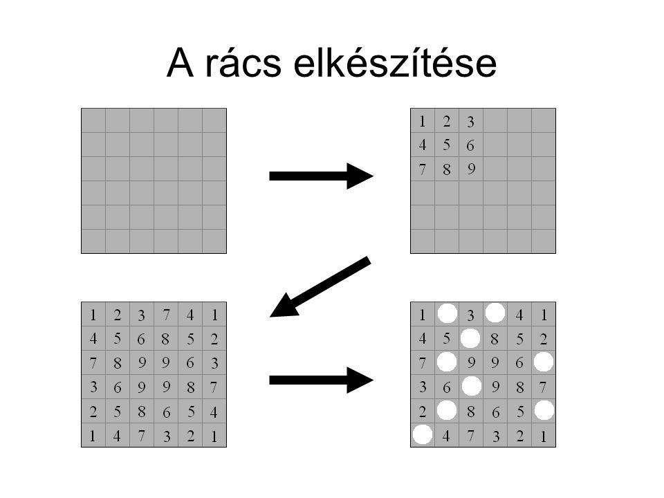 A betűnégyzet elkészítése A rácsot a betűnégyzet fölé helyezzük Beírjuk a lyukak helyére az üzenet első 9 betűjét Elforgatjuk és beírjuk a második 9 betűt Még kétszer megismételjük és négyzet betelik