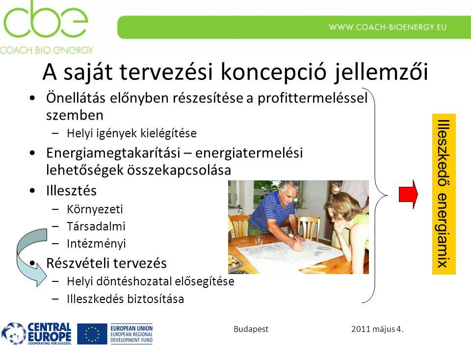 2011 május 4.Budapest Önellátás előnyben részesítése a profittermeléssel szemben –Helyi igények kielégítése Energiamegtakarítási – energiatermelési lehetőségek összekapcsolása Illesztés –Környezeti –Társadalmi –Intézményi Részvételi tervezés –Helyi döntéshozatal elősegítése –Illeszkedés biztosítása A saját tervezési koncepció jellemzői Illeszkedő energiamix