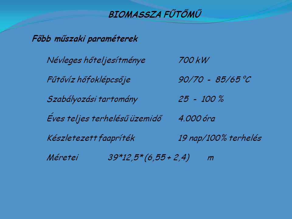 BIOMASSZA FŰTŐMŰ Főbb műszaki paraméterek Névleges hőteljesítménye700 kW Fűtővíz hőfoklépcsője90/70 - 85/65 °C Szabályozási tartomány25 - 100 % Éves teljes terhelésű üzemidő 4.000 óra Készletezett faapríték19 nap/100% terhelés Méretei 39*12,5* (6,55 + 2,4) m