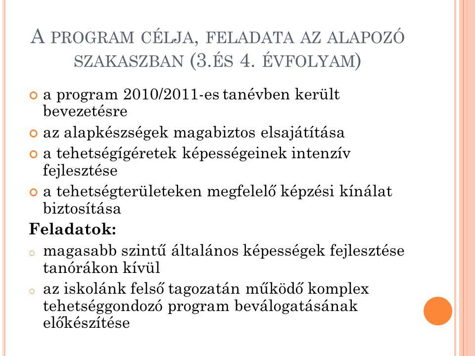 A PROGRAM CÉLJA, FELADATA AZ ALAPOZÓ SZAKASZBAN (3.