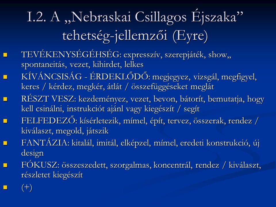 """I.2. A """"Nebraskai Csillagos Éjszaka"""" tehetség-jellemzői (Eyre) TEVÉKENYSÉGÉHSÉG: expresszív, szerepjáték, show,, spontaneitás, vezet, kihirdet, lelkes"""