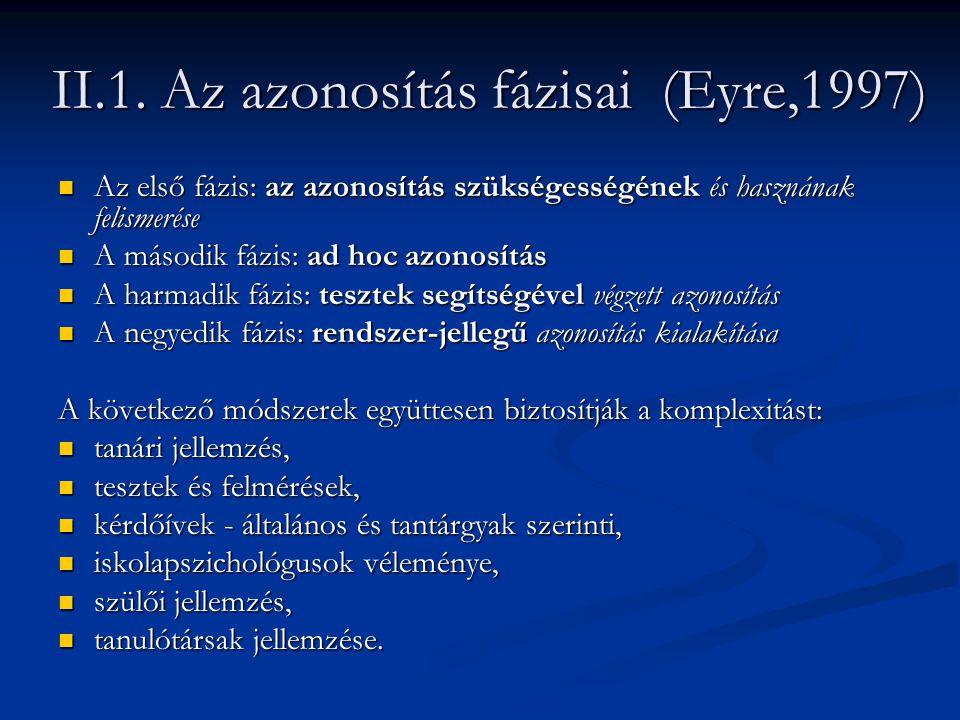 II.1. Az azonosítás fázisai (Eyre,1997) Az első fázis: az azonosítás szükségességének és hasznának felismerése Az első fázis: az azonosítás szükségess