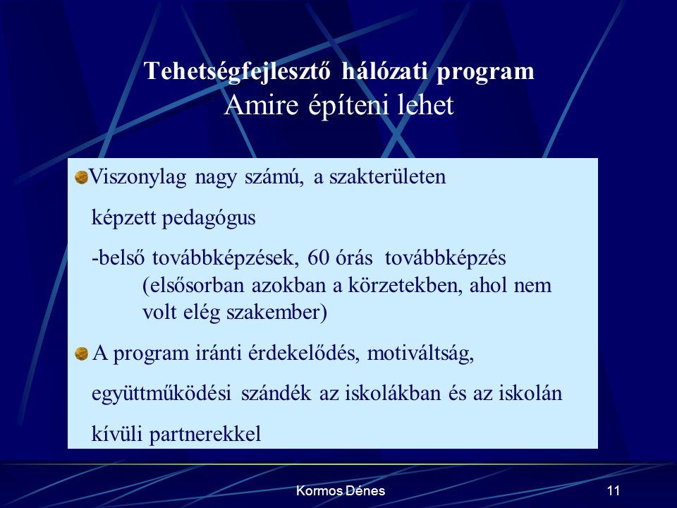 Kormos Dénes11 Tehetségfejlesztő hálózati program Amire építeni lehet Viszonylag nagy számú, a szakterületen képzett pedagógus -belső továbbképzések,