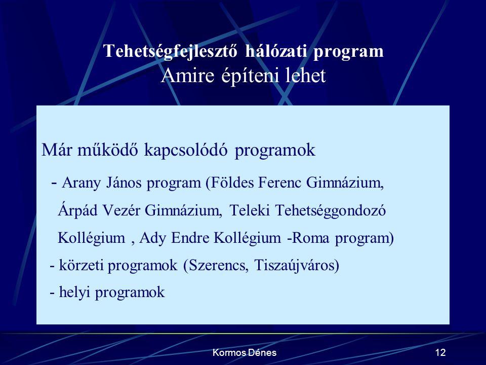Kormos Dénes12 Tehetségfejlesztő hálózati program Amire építeni lehet Már működő kapcsolódó programok - Arany János program (Földes Ferenc Gimnázium,