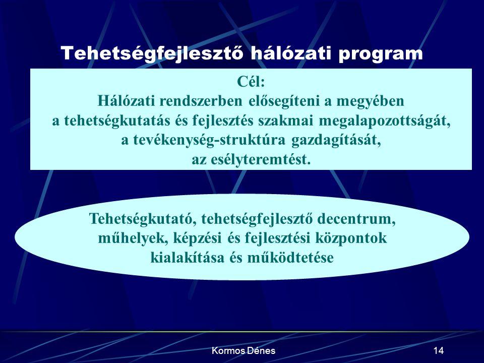 Kormos Dénes14 Tehetségfejlesztő hálózati program Cél: Hálózati rendszerben elősegíteni a megyében a tehetségkutatás és fejlesztés szakmai megalapozot