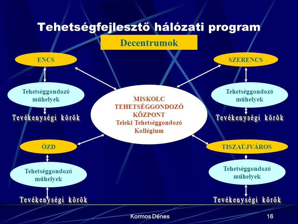 Kormos Dénes16 Tehetségfejlesztő hálózati program Decentrumok ENCS MISKOLC TEHETSÉGGONDOZÓ KÖZPONT Teleki Tehetséggondozó Kollégium SZERENCS TISZAÚJVÁ
