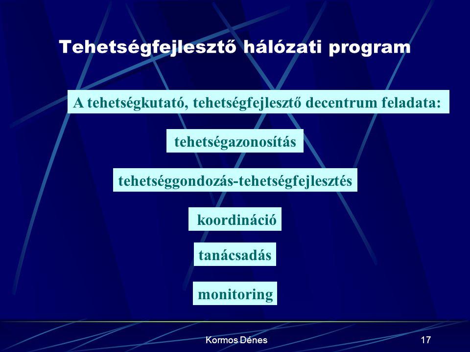Kormos Dénes17 Tehetségfejlesztő hálózati program A tehetségkutató, tehetségfejlesztő decentrum feladata: tehetséggondozás-tehetségfejlesztés tehetség