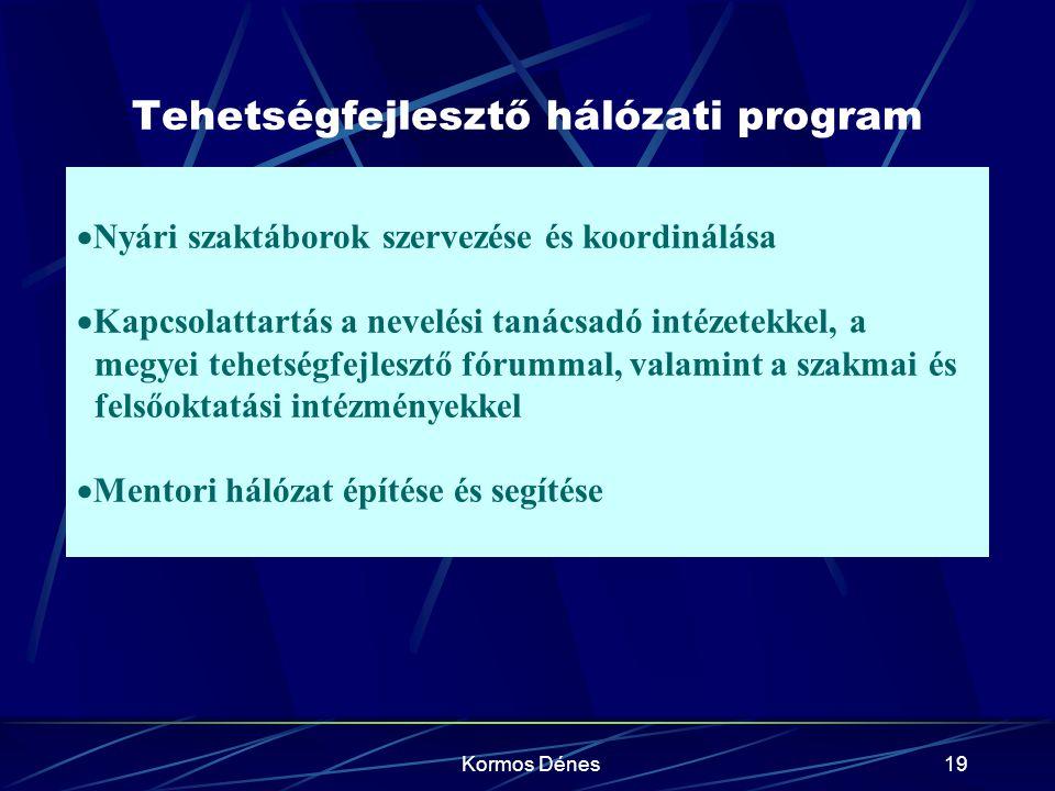 Kormos Dénes19 Tehetségfejlesztő hálózati program  Nyári szaktáborok szervezése és koordinálása  Kapcsolattartás a nevelési tanácsadó intézetekkel,