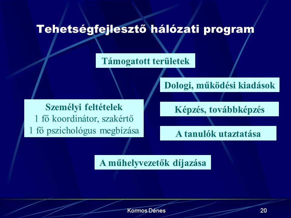 Kormos Dénes20 Tehetségfejlesztő hálózati program Személyi feltételek 1 fő koordinátor, szakértő 1 fő pszichológus megbízása Dologi, működési kiadások