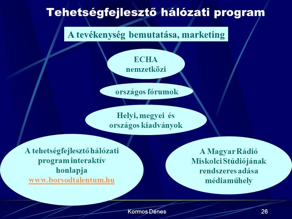 Kormos Dénes26 Tehetségfejlesztő hálózati program A tevékenység bemutatása, marketing A tehetségfejlesztő hálózati program interaktív honlapja www.bor