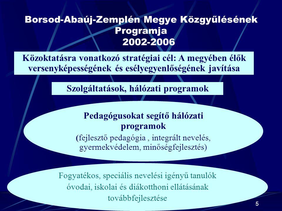 Kormos Dénes6 Borsod-Abaúj-Zemplén Megye Közgyűlésének Programja 2002-2006 Szolgáltatások, hálózati programok Tehetségek felismerése, gondozása, a felismert és azonosított tehetségek foglalkoztatására megyei hálózati program kidolgozása Tehetséggondozó decentrumok létrehozása, tevékenyégi körök működtetése