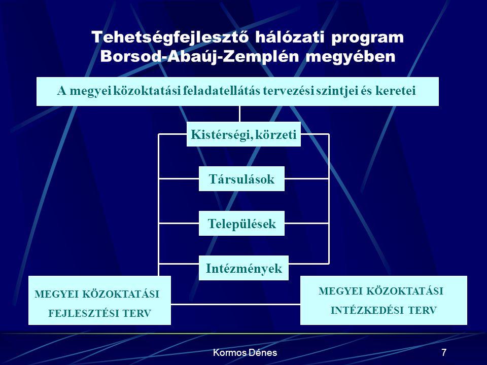 Kormos Dénes18 Tehetségfejlesztő hálózati program  Szolgáltatások a tehetségazonosítás, tehetséggondozás, tehetségfejlesztés témakörében  Tehetséggondozó programokba történő beválogatás, diagnosztika, a programban résztvevő gyermekek nyomon követése  Tanácsadás a szülők részére  Egyéni vagy csoportos pszichológiai tanácsadás biztosítása  Szaktanácsadási feladatok ellátása a programban résztvevő térségi iskolák pedagógusainak