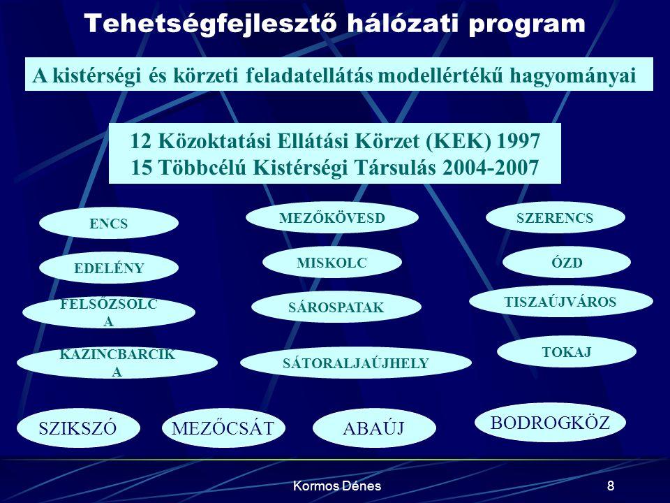 Kormos Dénes8 Tehetségfejlesztő hálózati program A kistérségi és körzeti feladatellátás modellértékű hagyományai 12 Közoktatási Ellátási Körzet (KEK)