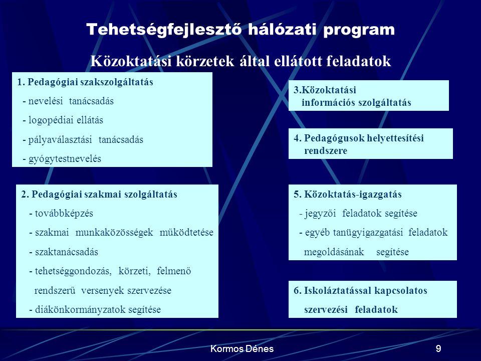 Kormos Dénes9 Tehetségfejlesztő hálózati program Közoktatási körzetek által ellátott feladatok 1. Pedagógiai szakszolgáltatás - nevelési tanácsadás -