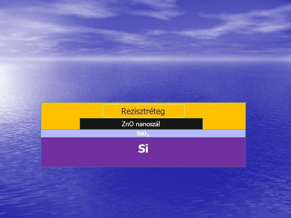 ZnO nanoszál Rezisztréteg Si SiO 2