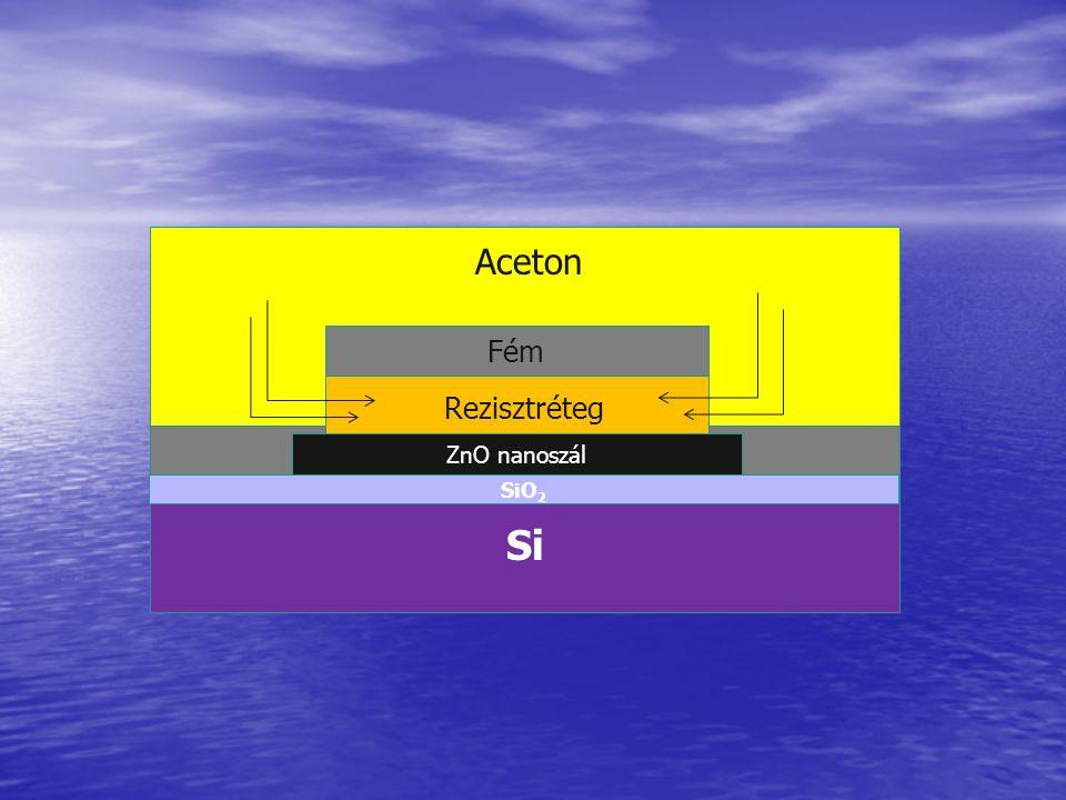 ZnO nanoszál Rezisztréteg Fém Aceton Si SiO 2