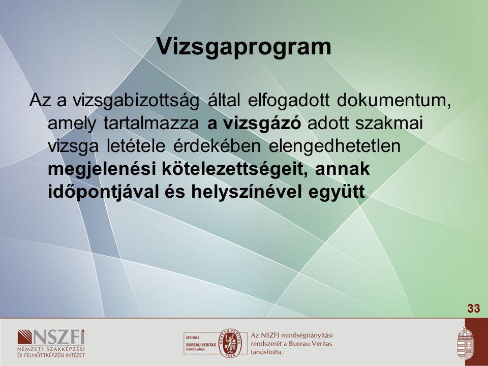 33 Vizsgaprogram Az a vizsgabizottság által elfogadott dokumentum, amely tartalmazza a vizsgázó adott szakmai vizsga letétele érdekében elengedhetetle