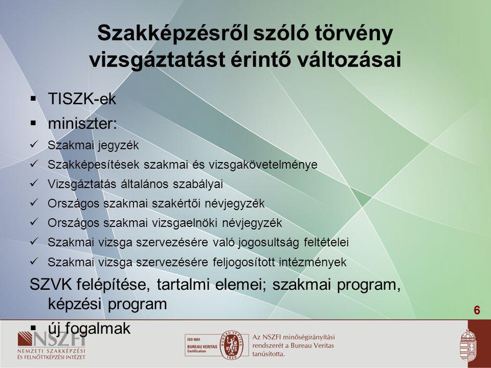 6 Szakképzésről szóló törvény vizsgáztatást érintő változásai  TISZK-ek  miniszter: Szakmai jegyzék Szakképesítések szakmai és vizsgakövetelménye Vi