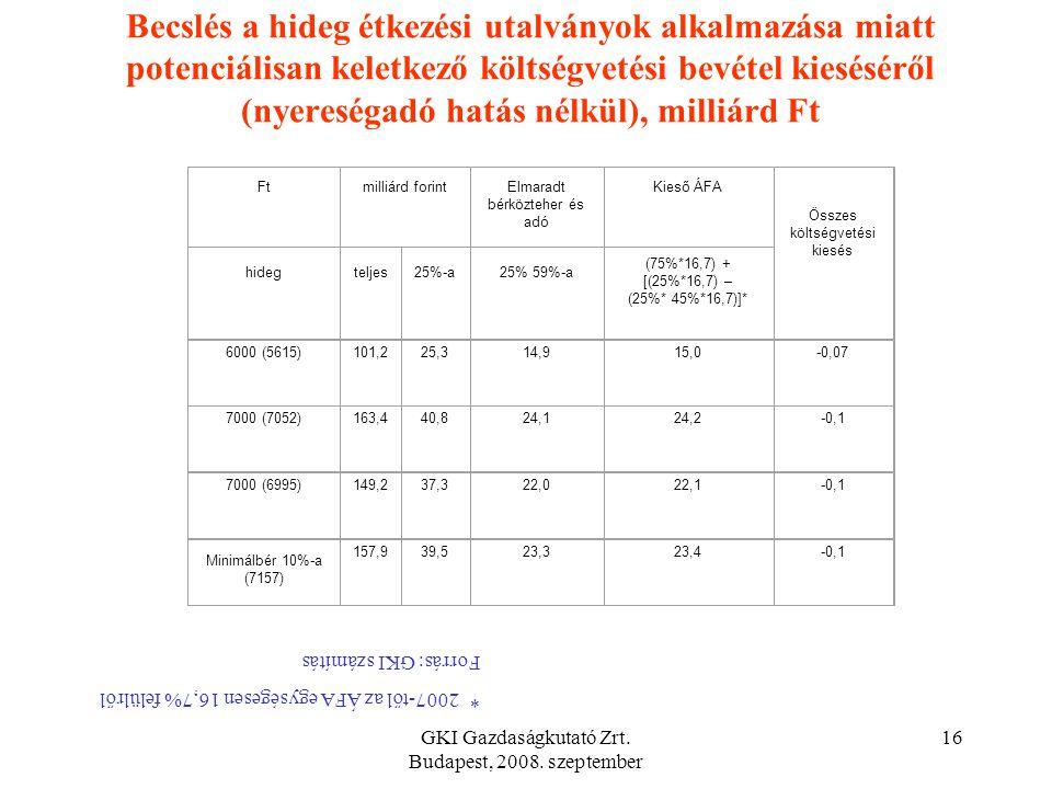 GKI Gazdaságkutató Zrt. Budapest, 2008. szeptember 15 Becslés a meleg étkezési utalványok alkalmazása miatt potenciálisan keletkező költségvetési bevé